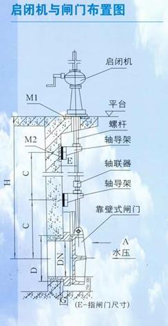 导闸手动控制接线图